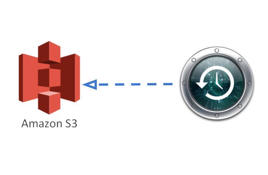 使用AWS S3作为MacOSX时间机器(Time Machine)的备份存储
