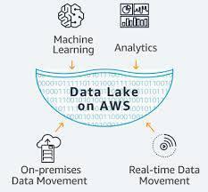 无服务器架构的Docker镜像数据分析应用